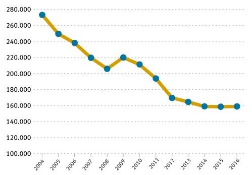 Declining_entrepreneurship_Germany